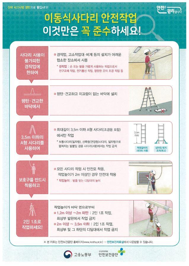 이동식사다리 안전작업지침1.JPG