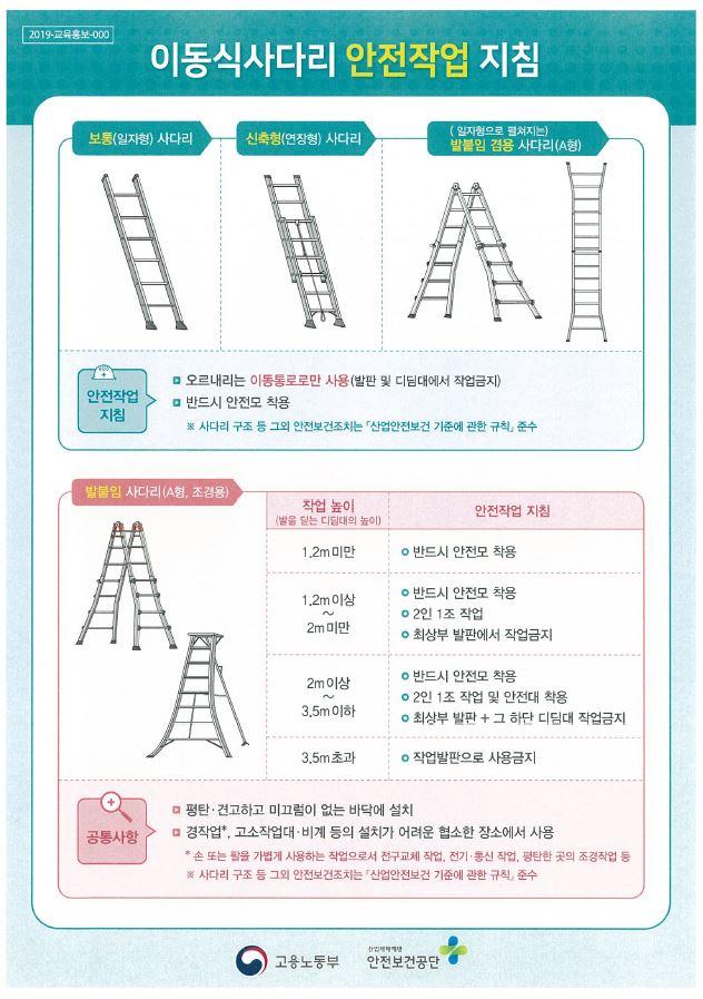 이동식사다리 안전작업지침2.JPG