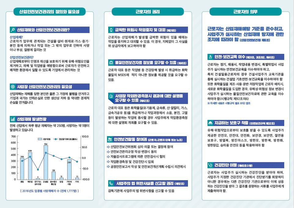 산업안전보건법2.JPG